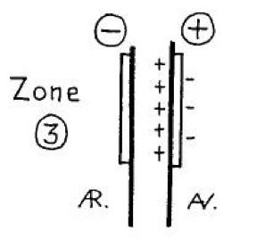 machine zone charges